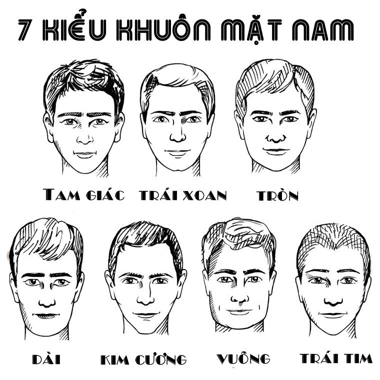 1. Cách tự xác định hình dáng khuôn mặt để chọn kiểu tóc nam