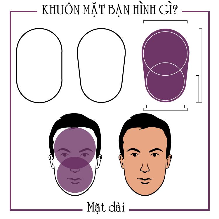 Xác định kiểu dáng khuôn mặt nam để chọn kiểu tóc