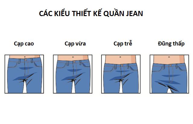 Các loại quần jeans nam cơ bản