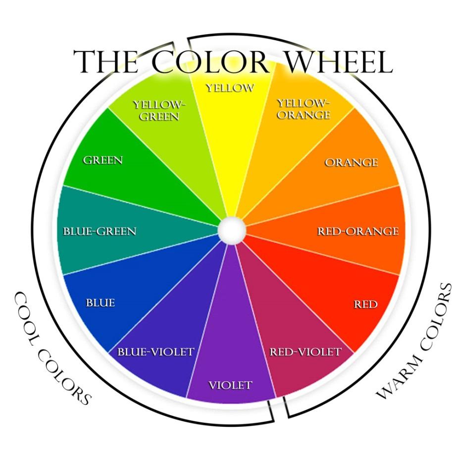 bánh xe màu sắc (The Color Wheel)