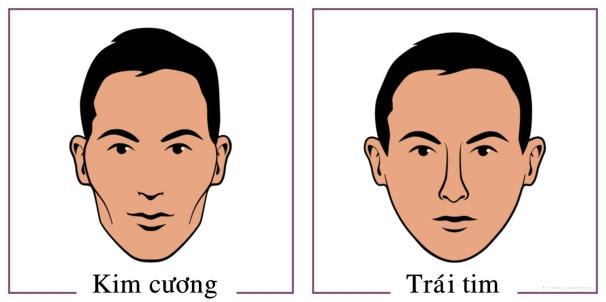 Khuôn mặt không phù hợp với Undercut